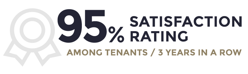 Annual Tenant Satisfaction Survey